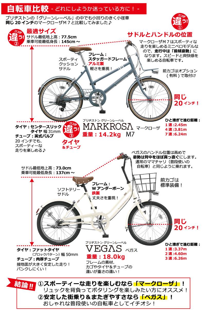 自転車販売_ベガス